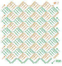 Image result for かぎ針編み ふち飾り
