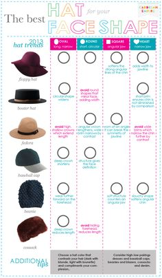 The best hats for you face shape, from Floppy Hat to Fedora to Beanie to Cossack, Knit, Boater, Felt, or Wool!