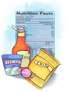 Free! Conduct a nutrition label scavenger hunt with your PreK-2 students to learn healthy habits.