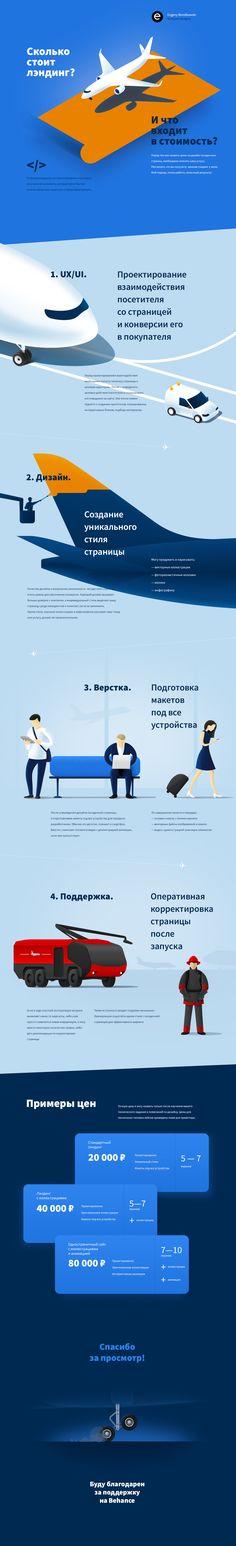 Лэндинг про лэндинги, Сайт © Евгений Бондковский