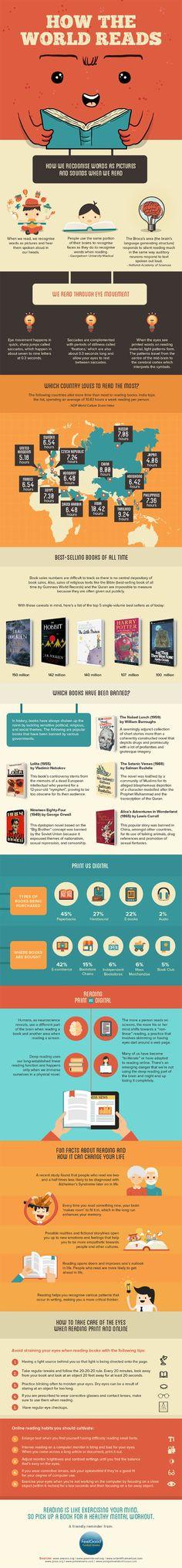 Leggere: i gusti, gli usi e i motivi sono per ciascuno diversi e personali. Ma quanto ne sappiamo davvero sull'attività della lettura? Ecco l'infografica...