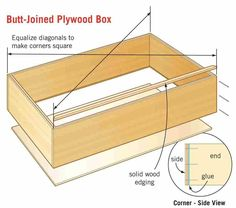 an updated introduction to basic solutions in Popular Popular Woodworking Power Tools Woodworking Router Table, Router Table Plans, Used Woodworking Tools, Wood Router, Popular Woodworking, Woodworking Projects, Plywood Storage, Plywood Boxes, Furniture Ads