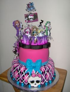 Monster High Birthday Cakes   Party Decorating HQ
