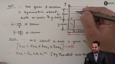 Learn Online   Problem on Calculation of Moment of Inertia of Symmetrica...