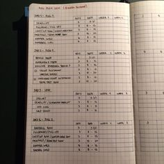 Weightlifting tracker on my new Bullet Journal : bulletjournal - pinneri Bullet Journal Exercise Tracker, Gym Tracker, Bullet Journal Health, Bullet Journal Writing, Bullet Journal Layout, Bullet Journal Ideas Pages, Bullet Journal Inspiration, Bullet Journals, Fitness Tracker