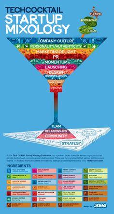 ingredients-startup-infographie