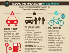 #Infographic: Carpool, Take Public Transit, or Bike to Work  Need Infographics?  http://pixelroaddesigns.com/services/infographic-creation/