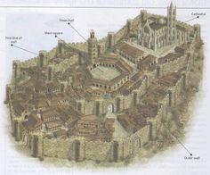Google Image Result for http://kis-campbell-english.wikispaces.com/file/view/medieval_city-1.jpg/46993153/medieval_city-1.jpg