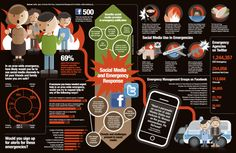 social media emergency resources - trp corp