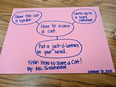 First Grade Fresh: How To Writing