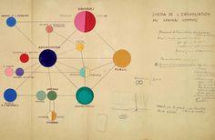 le corbusier - schematic drawing for unité, 1946 Le Corbusier, Van Acker, House Minimalist, Paint Color Wheel, Bubble Diagram, Schematic Drawing, Map Diagram, Colour Architecture, Tropical Architecture