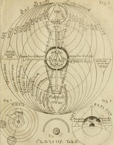 Georg von Welling was a Bavarian alchemical and theosophical writer, known for his 1719 work - Opus mago-cabalisticum et theologicum : vom Uhrs. Text Symbols, Occult Symbols, Occult Art, Ancient Symbols, Alchemy Art, Sacred Geometry Art, Esoteric Art, Spirit Science, Medieval Art