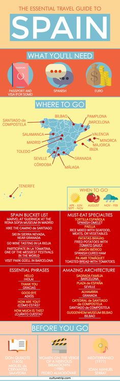 Your Essential Travel Guide to Spain (Infographic) – . Your Essential Travel Guide to Spain (Infographic) The Best Travel, Food and Culture Guides for Spain – Top Things To Do & The Essential Guide Travel Guides, Travel Tips, Travel Hacks, Travel Advice, Food Travel, Budget Travel, Places To Travel, Travel Destinations, Holiday Destinations