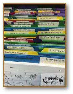 How to prepare and get materials ready for using Words Their Way in your classroom!