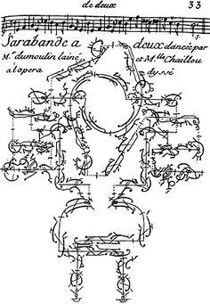 Benesh dance notation