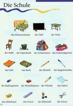die Schule Study German, German English, Learn German, Learn French, Learn English, German Grammar, German Words, Deutsch Language, Germany
