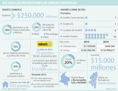 Inversionistas de Andrés buscan nuevos socios Map, Searching, Location Map, Peta, Maps