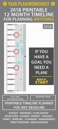 Part of a more advanced Gantt chart   tech   productivity     Part of a more advanced Gantt chart   tech   productivity   Pinterest    Chart  Project management and Bullet journals