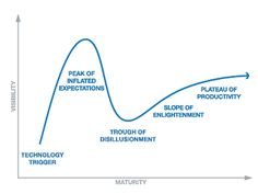 Big Data is all hype?