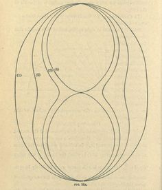 Fig. 26a. Dynamics of rotation : an elementary introduction to rigid dynamics. 1916.