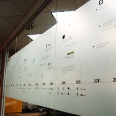 Timeline wall graphic