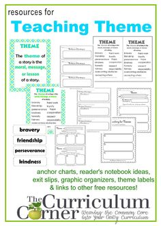 Teaching Theme in the Classroom   Anchor Charts   Graphic Organizers   Exit Tickets   Reading Notebook Printables   FREE from The Curriculum Corner