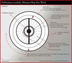 Deck plan I drew of the 'Star Witch' for my novella 'Missionary'