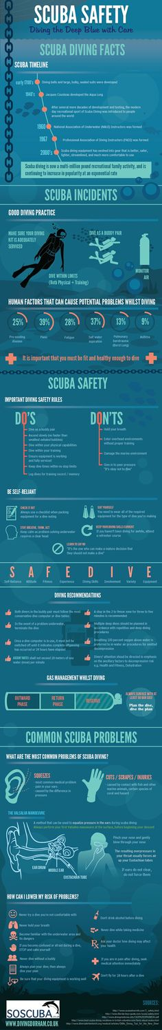 Scuba Safety - A must read for all scuba diver beginners!  ♥ Need extra cash…
