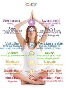 Spiritual Coach, Healthy Tips, Wicca, Meditation, Spirituality, Therapy, Gym, Workout, Feelings