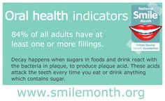 #NSM15 Oral Health Indicators.  84% of all adults have at least one or more fillings. Decay happens when sugars in foods and drink react with the bacteria in plaque, to produce plaque acid. These acids attack the teeth every time you eat or drink anything which contains sugar.  For more visit: http://www.nationalsmilemonth.org/  #NationalSmileMonth #SmileMonth