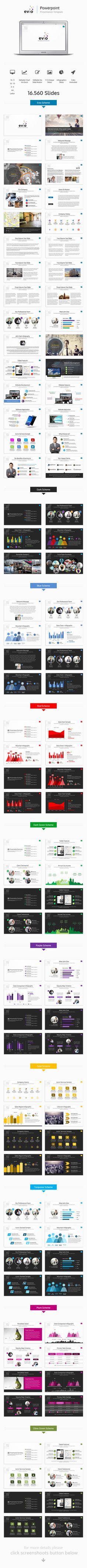Evio Powerpoint Template (PowerPoint Templates)