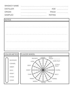 whiskey tasting notes template   ... .ppr file Download template as Image Download template as PDF