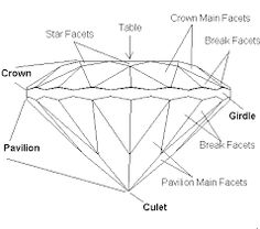Tumbling, cabbing, faceting, and carving are the main