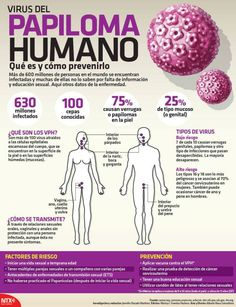 20150311 Infografia Virus Del Papiloma Humano @Candidman