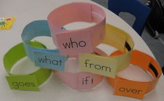 spelling crowns... an easy and fun way to practice sight words/spelling with your class!