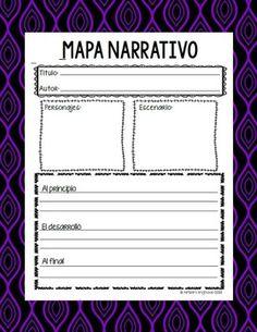 Organizadores Graficos para textos informativos y literarios