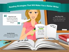 Reading Strategies That will Make You a Better Writer