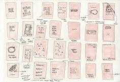 Sketchbooks - saracane