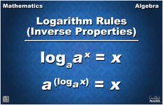 Inverse Properties of Logarithms Math Poster