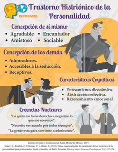 200 Mejores Imagenes De Salud Mental En 2020 Salud Mental Salud Psiquiatria