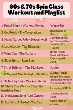 Spin Playlist, Playlist Ideas, Spin Class Routine, Spin Bike Workouts, Workout Songs, Spinning Workout, Indoor Cycling, Cycling Workout, Thats The Way