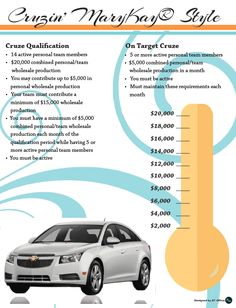 Mary Kay® Car Tracking Sheet for Chevy Cruze  http://www.blog.qtoffice.com/mary-kay-car-tracking-sheet-cruze/