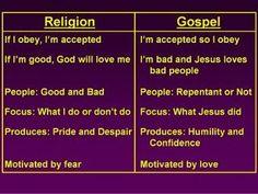 Religion vs. the Good News! (aka Gospel)