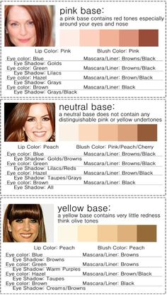 Choose from these three makeup colors (Pink, Neutral or Yellow base) for different skin tones and hair/eye color combos.