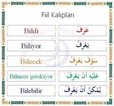 Learn Turkish Language, Arabic Language, Arabic Alphabet For Kids, Turkish Lessons, English Vinglish, Learning Arabic, Teaching English, Knowledge, Words