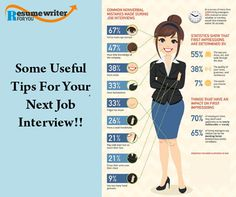 useful interview tips
