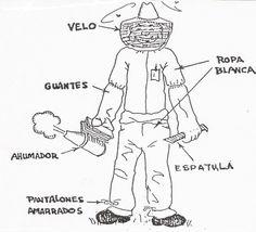 Alimentos Para Los Agricultores La Vestimenta y las Herramientas del Apicultor - Alimentos Para Los Agricultores Bee Drawing, Blended Learning, Save The Bees, Preschool Crafts, Preschool Ideas, Bee Keeping, Homeschool, This Or That Questions, Insects