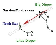 Where is the North Star? - A good way to locate the North Star is to line up these two stars that are on the more easily found Big Dipper constellation.