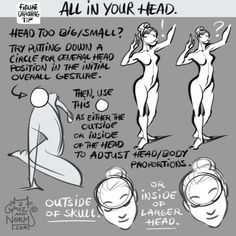 "Tuesday Tips - All In Your Head Do you ever feel like you've just ruined a figure drawing by drawing the head too big or too small and it looks all weird? Here's something I realize I've been doing. While I'm doing a quick full body gesture, I put down a circle for the head position. Once I figured out the body, loosely, I go back and draw the head over the circle, using it as either the ""outer"" edge or ""inner"" foundation of a larger head, depending on the appropriate proportions needed."