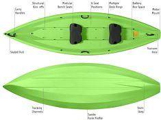 NuCanoe Classic | Fishing Canoe | Hunting Canoe | NuCanoe